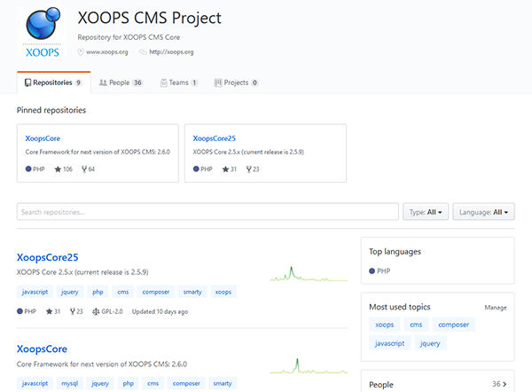 GitHub XOOPS CMS Project