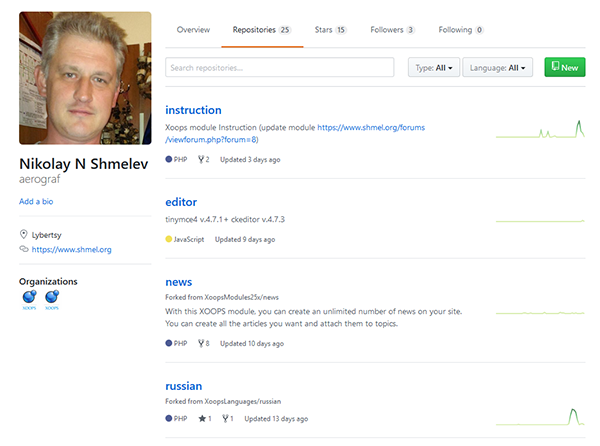 GitHub repositories Aerograf