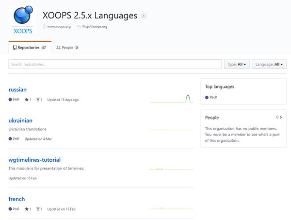 GitHub XOOPS Languages
